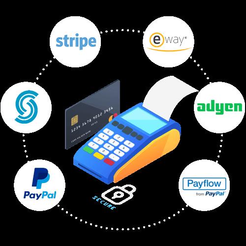 Credit Card Payment Gateways